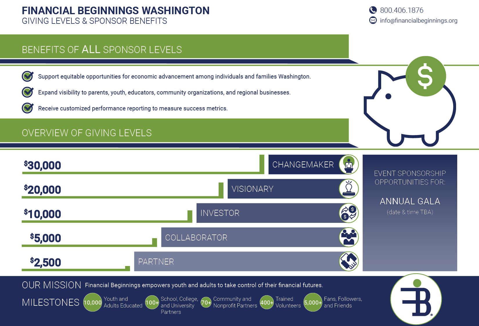 Financial Beginnings Washington Sponsorship Benefits